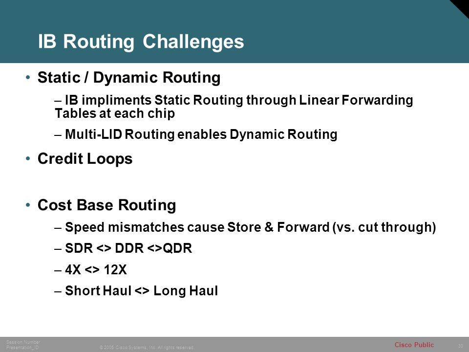 30 © 2005 Cisco Systems, Inc. All rights reserved. Session Number Presentation_ID Cisco Public IB Routing Challenges Static / Dynamic Routing – IB imp