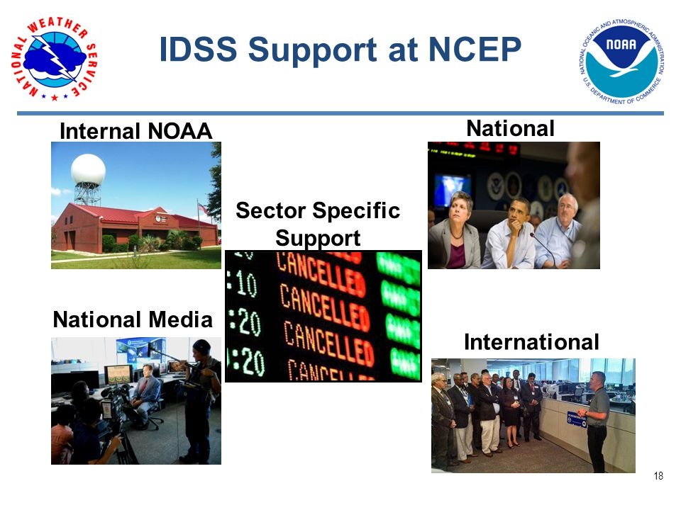 IDSS Support at NCEP Internal NOAA National Federal Partners National Media International Sector Specific Support 18