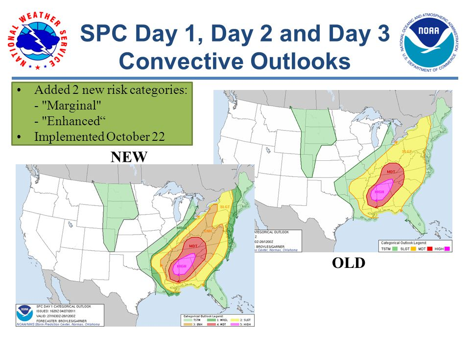 NEW OLD Added 2 new risk categories: - Marginal - Enhanced Implemented October 22 SPC Day 1, Day 2 and Day 3 Convective Outlooks