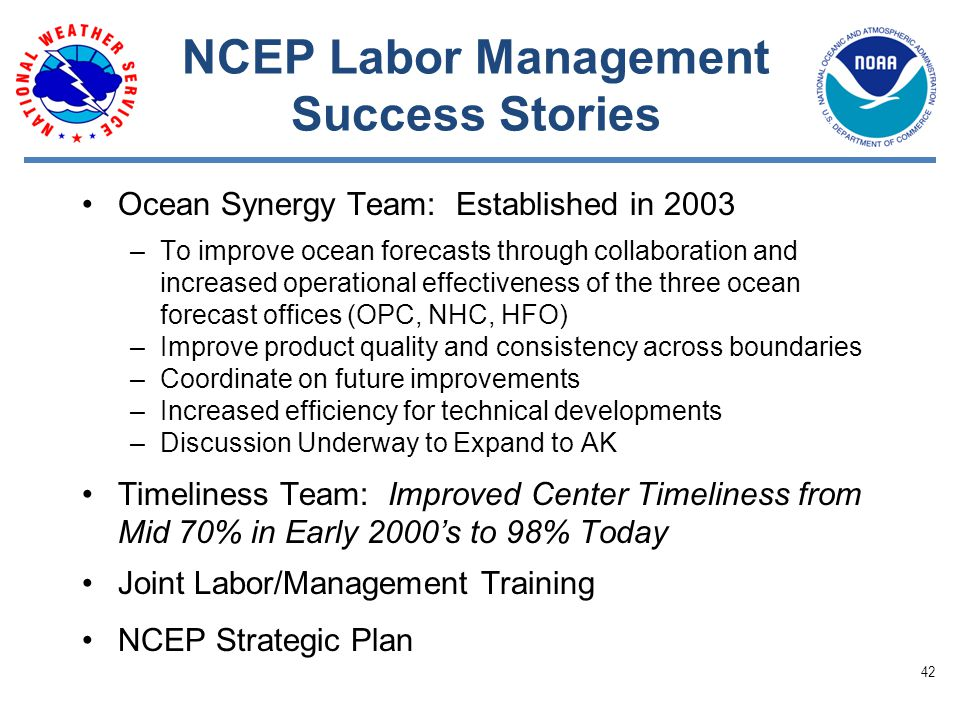 NCEP Labor Management Success Stories Ocean Synergy Team: Established in 2003 –To improve ocean forecasts through collaboration and increased operational effectiveness of the three ocean forecast offices (OPC, NHC, HFO) –Improve product quality and consistency across boundaries –Coordinate on future improvements –Increased efficiency for technical developments –Discussion Underway to Expand to AK Timeliness Team: Improved Center Timeliness from Mid 70% in Early 2000's to 98% Today Joint Labor/Management Training NCEP Strategic Plan 42