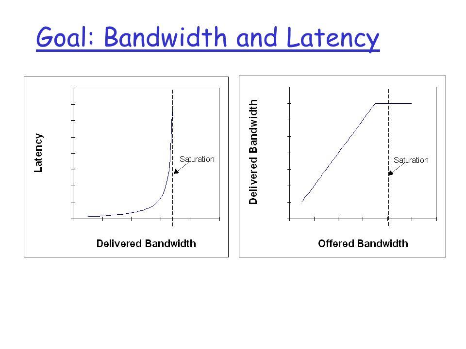 Goal: Bandwidth and Latency