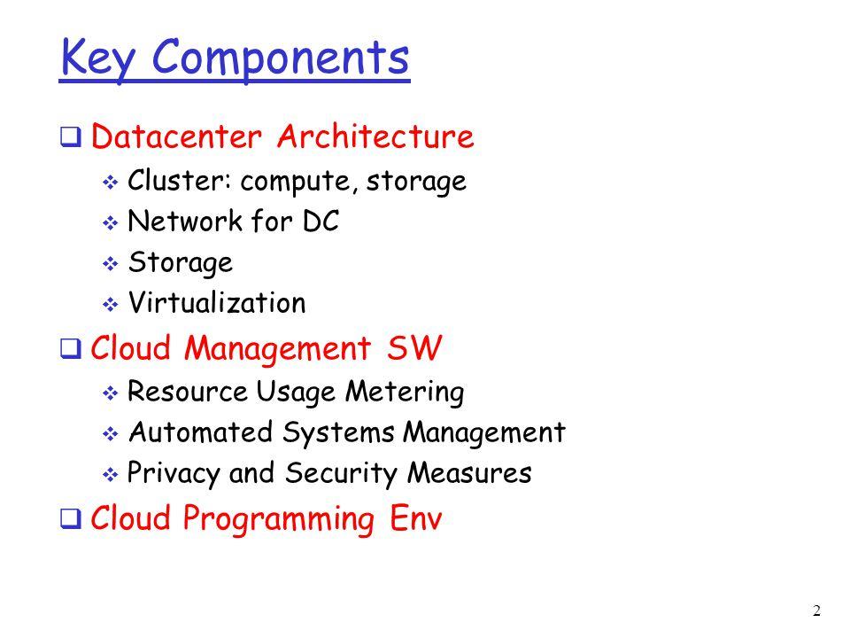 Key Components  Datacenter Architecture  Cluster: compute, storage  Network for DC  Storage  Virtualization  Cloud Management SW  Resource Usag