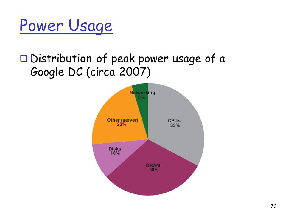 Power Usage  Distribution of peak power usage of a Google DC (circa 2007) 50