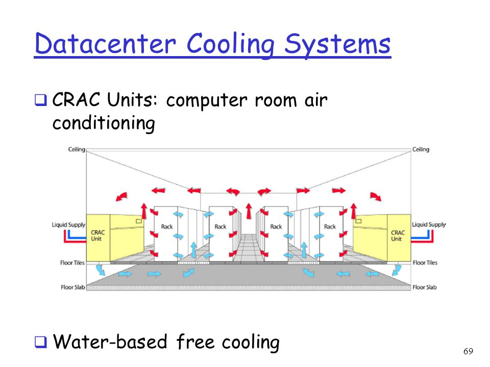 Datacenter Cooling Systems  CRAC Units: computer room air conditioning  Water-based free cooling 69