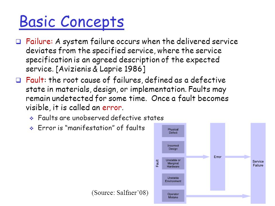 Basic Concepts  Failure: A system failure occurs when the delivered service deviates from the specified service, where the service specification is a