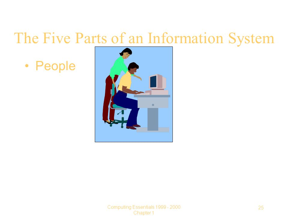 25 Computing Essentials Chapter 1 The Five Parts of an Information System People