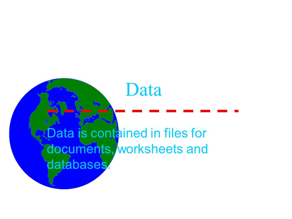 Data Data is contained in files for documents, worksheets and databases.