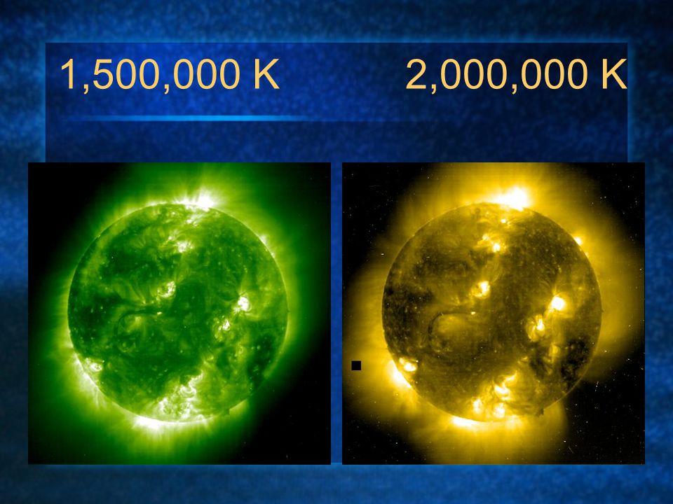 1,500,000 K 2,000,000 K