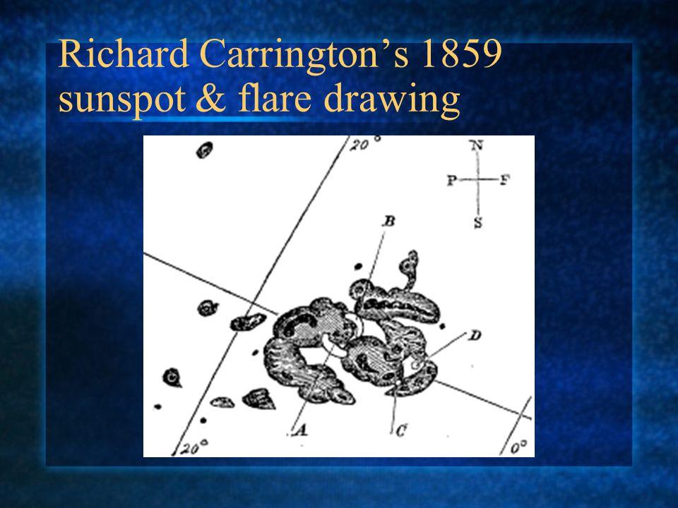Richard Carrington's 1859 sunspot & flare drawing