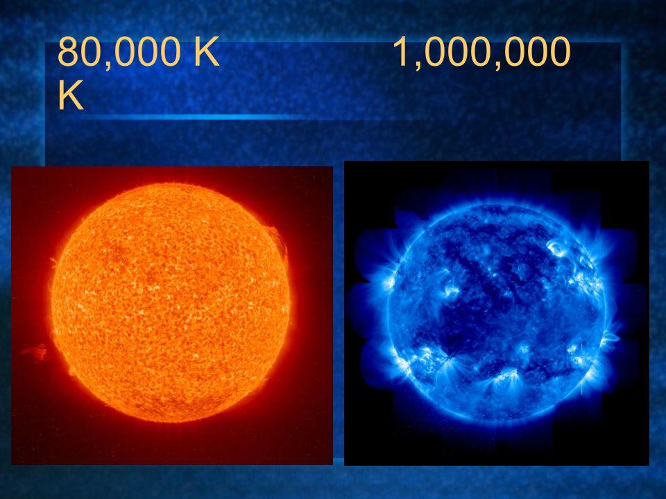 80,000 K1,000,000 K