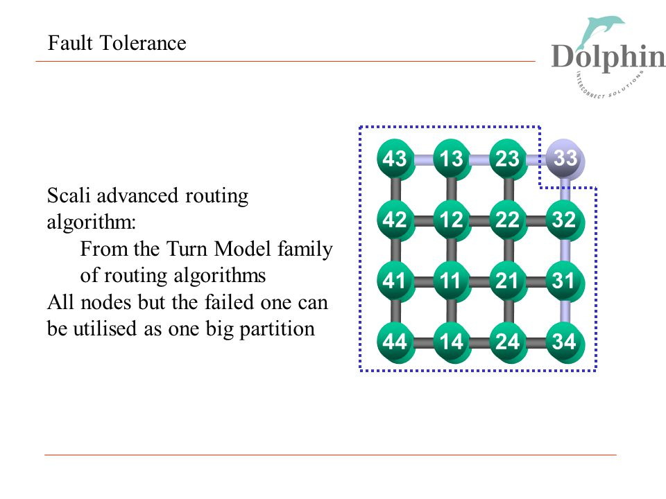 Fault Tolerance Scali advanced routing algorithm: From the Turn Model family of routing algorithms All nodes but the failed one can be utilised as one big partition 431323 33 421222324111213144142434