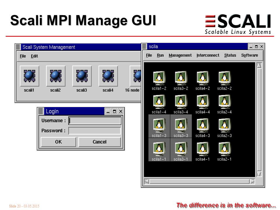 Slide 20 - 03.05.2015 The difference is in the software... Scali MPI Manage GUI