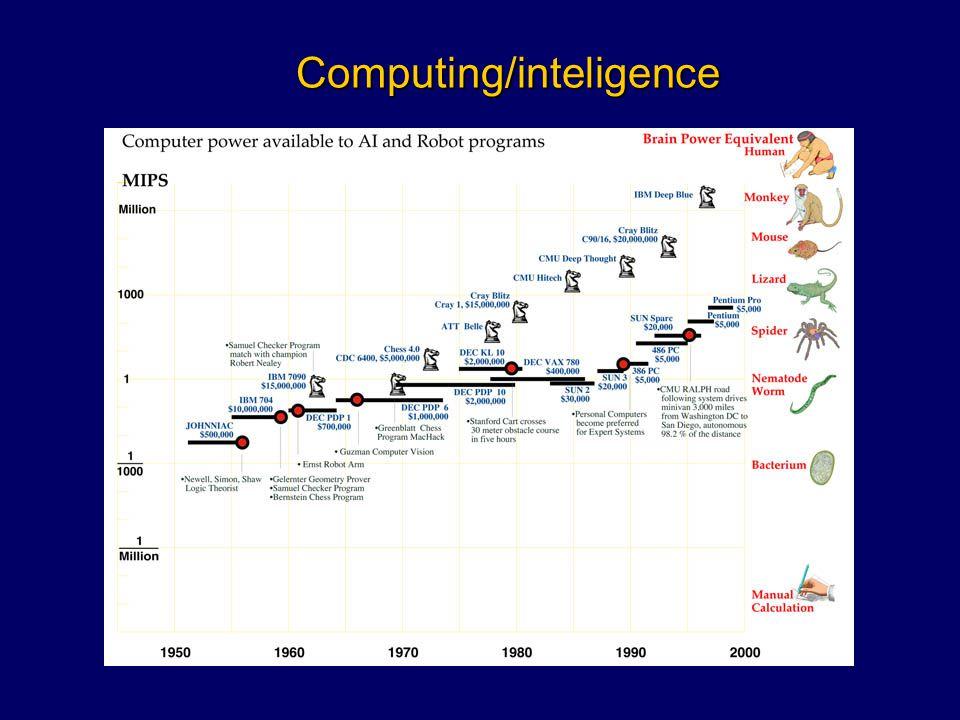 Computing costs