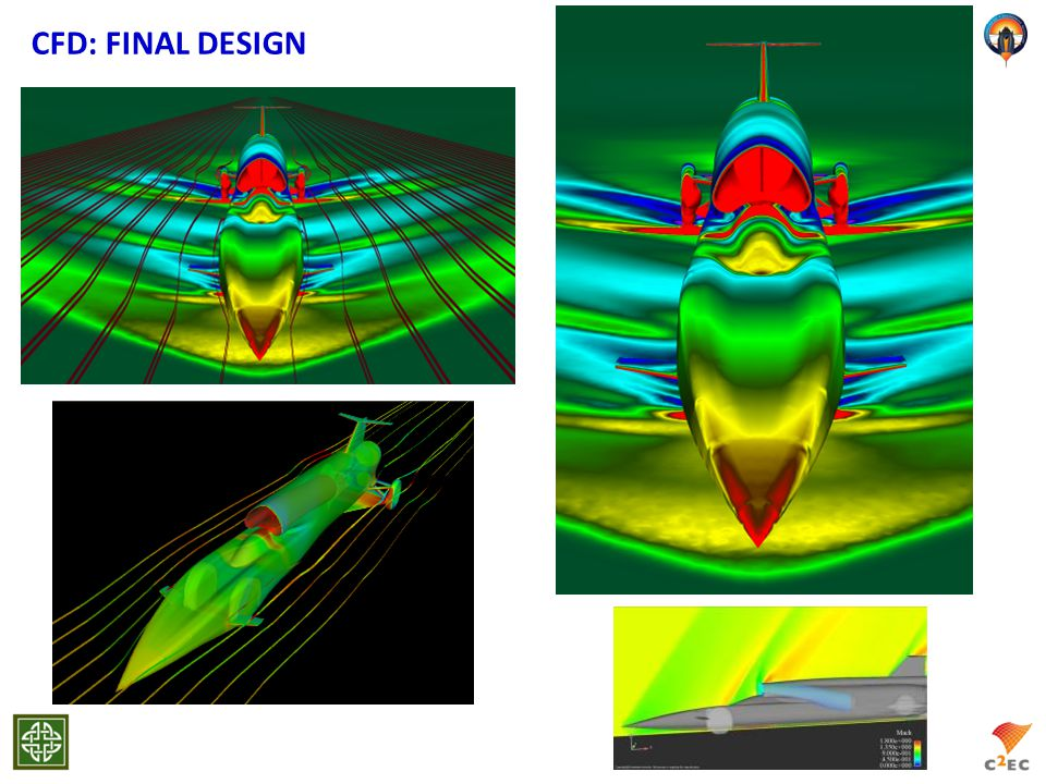 CFD: FINAL DESIGN