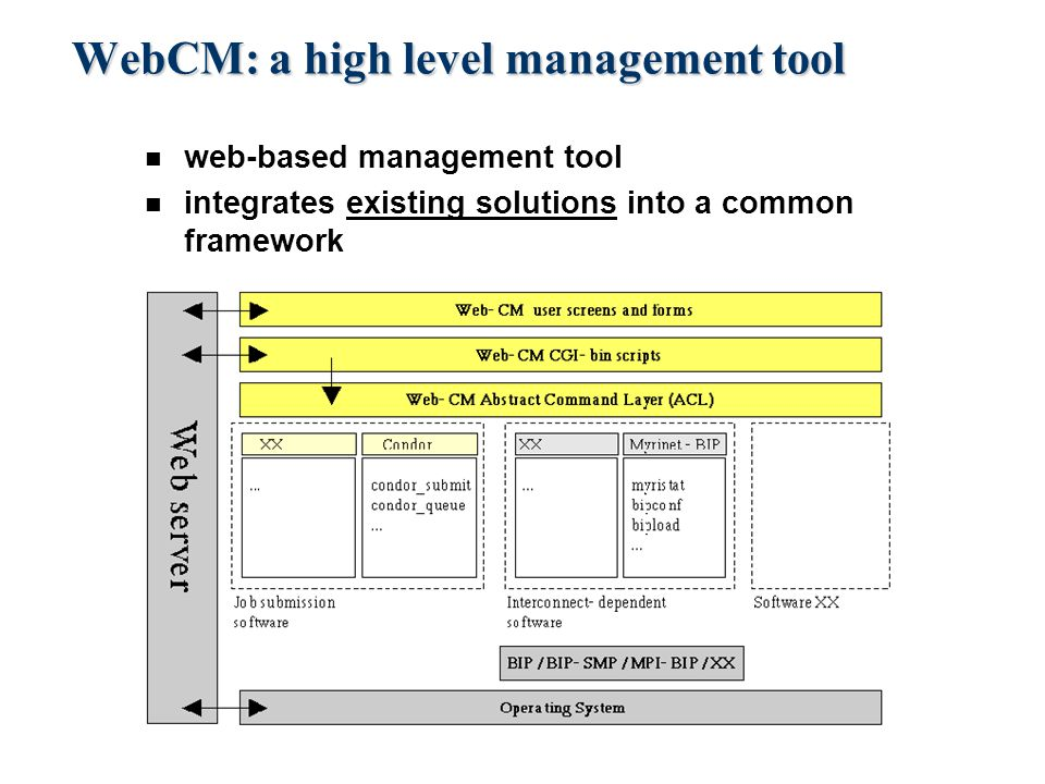 WebCM: a high level management tool n web-based management tool n integrates existing solutions into a common framework