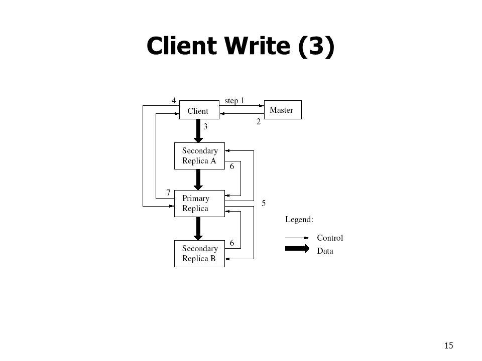 15 Client Write (3)