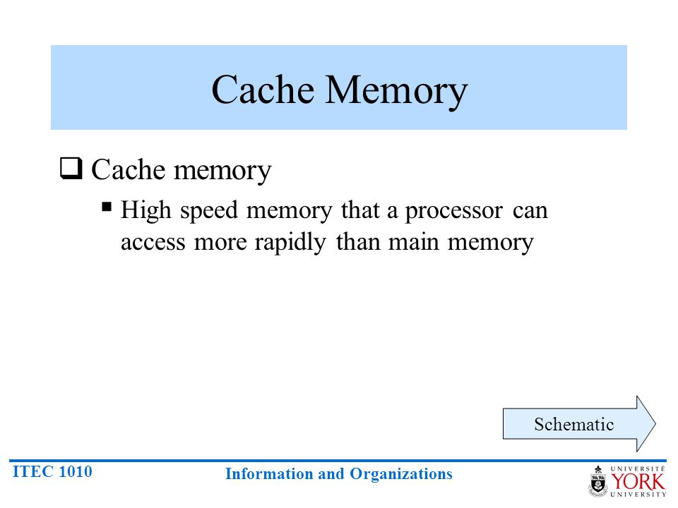 ITEC 1010 Information and Organizations Cache Memory  Cache memory  High speed memory that a processor can access more rapidly than main memory Sche