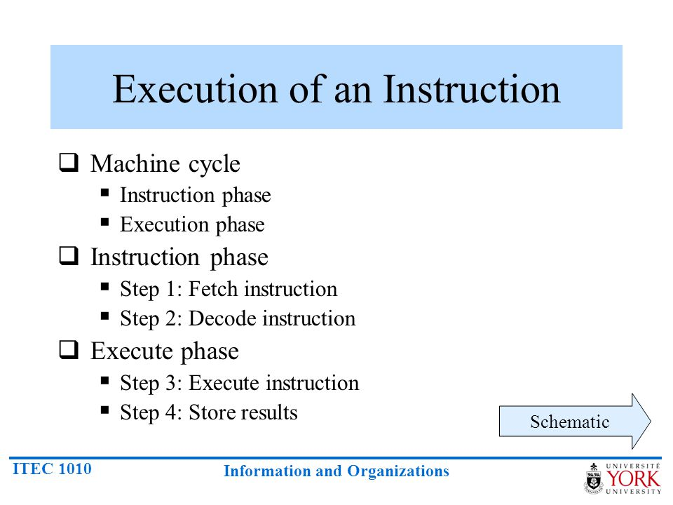 ITEC 1010 Information and Organizations Execution of an Instruction  Machine cycle  Instruction phase  Execution phase  Instruction phase  Step 1