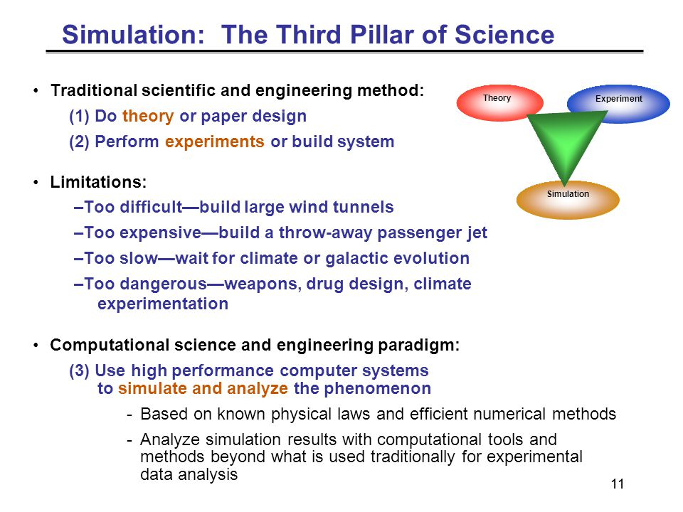 11 Simulation: The Third Pillar of Science Traditional scientific and engineering method: (1) Do theory or paper design (2) Perform experiments or build system Limitations: –Too difficult—build large wind tunnels –Too expensive—build a throw-away passenger jet –Too slow—wait for climate or galactic evolution –Too dangerous—weapons, drug design, climate experimentation Computational science and engineering paradigm: (3) Use high performance computer systems to simulate and analyze the phenomenon -Based on known physical laws and efficient numerical methods -Analyze simulation results with computational tools and methods beyond what is used traditionally for experimental data analysis Simulation Theory Experiment