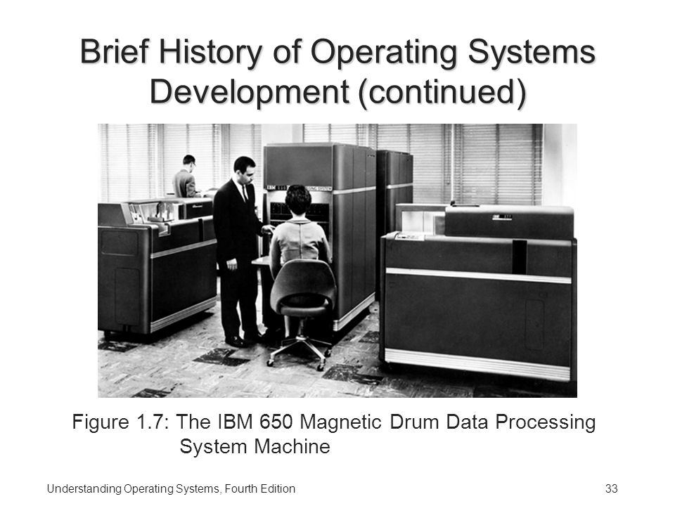 Understanding Operating Systems, Fourth Edition33 Brief History of Operating Systems Development (continued) Figure 1.7: The IBM 650 Magnetic Drum Data Processing System Machine