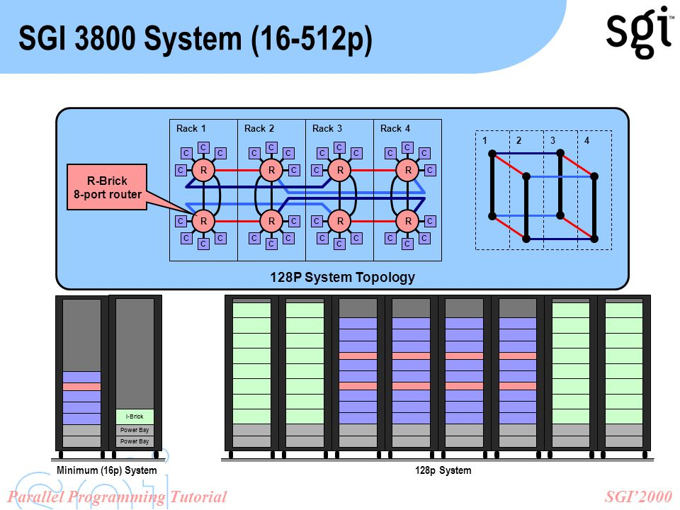 SGI'2000Parallel Programming Tutorial SGI 3800 System (16-512p) Minimum (16p) System 128p System 128P System Topology R Rack 1 C C C C R C C C C R Rack 2 C C C C R C C C C R Rack 3 C C C C R C C C C R Rack 4 C C C C R C C C C 1234 Power Bay I-Brick C-Brick Power Bay R-Brick C-Brick R-Brick C-Brick Power Bay C-Brick Power Bay R-Brick C-Brick R-Brick C-Brick Power Bay C-Brick Power Bay R-Brick C-Brick R-Brick C-Brick Power Bay C-Brick Power Bay R-Brick C-Brick R-Brick C-Brick Power Bay C-Brick Power Bay I-Brick P, I, or, X-Brick Power Bay P, I, or, X-Brick Power Bay P, I, or, X-Brick Power Bay P, I, or, X-Brick R-Brick 8-port router C-Brick Power Bay R-Brick C-Brick Power Bay