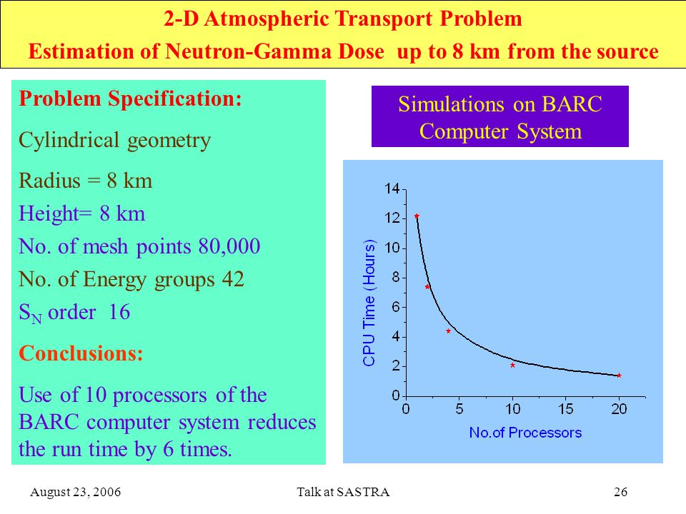 August 23, 2006Talk at SASTRA25 ANUPAM APPLICATIONS Finite Element Analysis Pressure Contour in LCA Duct 64-Node ANUPAM Protein Structures 3-D Plasma Simulations