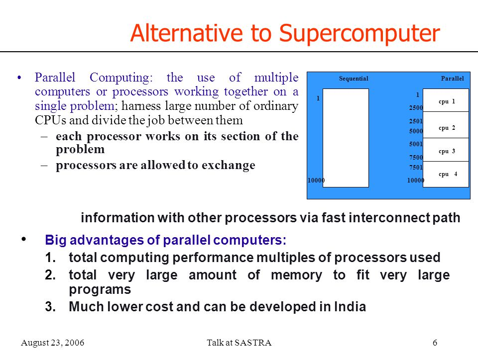 August 23, 2006Talk at SASTRA5 Traditional Supercomputers Eg: CRAY Very complex architecture Very high clock speed results in very high heat dissipation and advanced cooling techniques (Liquid Freon / Liquid Nitrogen) Custom built or produced as per order Extremely expensive Advantages: Program development is conventional and straight forward