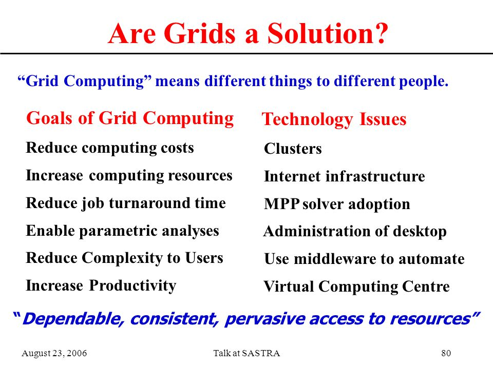 August 23, 2006Talk at SASTRA79 User Access Point Resource Broker Grid Resources Result GRID CONCEPT