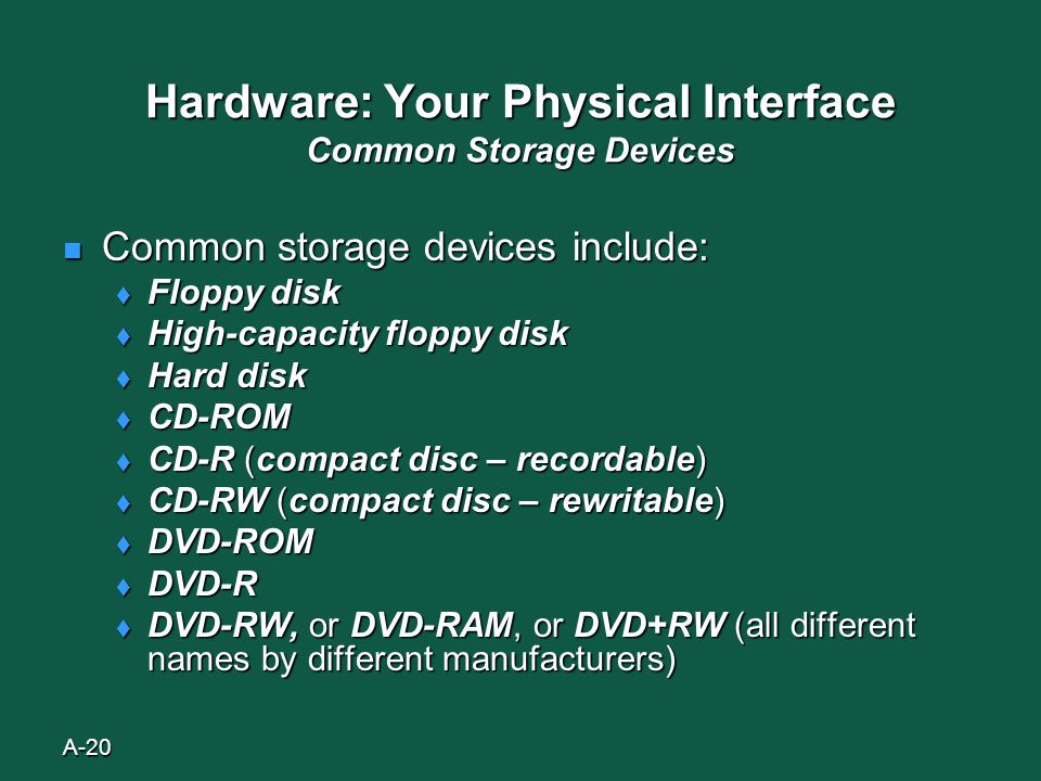 A-20 Hardware: Your Physical Interface Common Storage Devices Common storage devices include: Common storage devices include:  Floppy disk  High-capacity floppy disk  Hard disk  CD-ROM  CD-R (compact disc – recordable)  CD-RW (compact disc – rewritable)  DVD-ROM  DVD-R  DVD-RW, or DVD-RAM, or DVD+RW (all different names by different manufacturers)