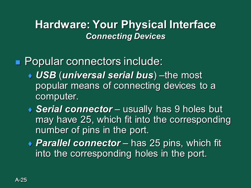 A-25 Hardware: Your Physical Interface Connecting Devices Popular connectors include: Popular connectors include:  USB (universal serial bus) –the most popular means of connecting devices to a computer.