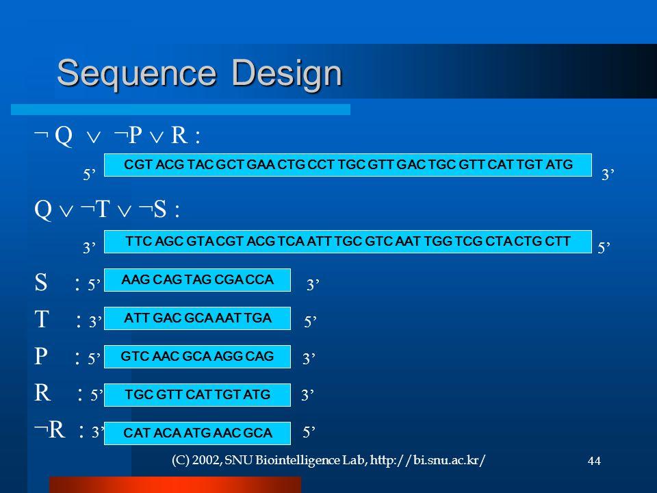 (C) 2002, SNU Biointelligence Lab, http://bi.snu.ac.kr/44 ¬ Q  ¬P  R : 5' 3' Q  ¬T  ¬S : 3' 5' S : 5' 3' T : 3' 5' P : 5' 3' R : 5' 3' ¬R : 3' 5' Sequence Design CGT ACG TAC GCT GAA CTG CCT TGC GTT GAC TGC GTT CAT TGT ATG GTC AAC GCA AGG CAG TTC AGC GTA CGT ACG TCA ATT TGC GTC AAT TGG TCG CTA CTG CTT AAG CAG TAG CGA CCA ATT GAC GCA AAT TGA CAT ACA ATG AAC GCA TGC GTT CAT TGT ATG