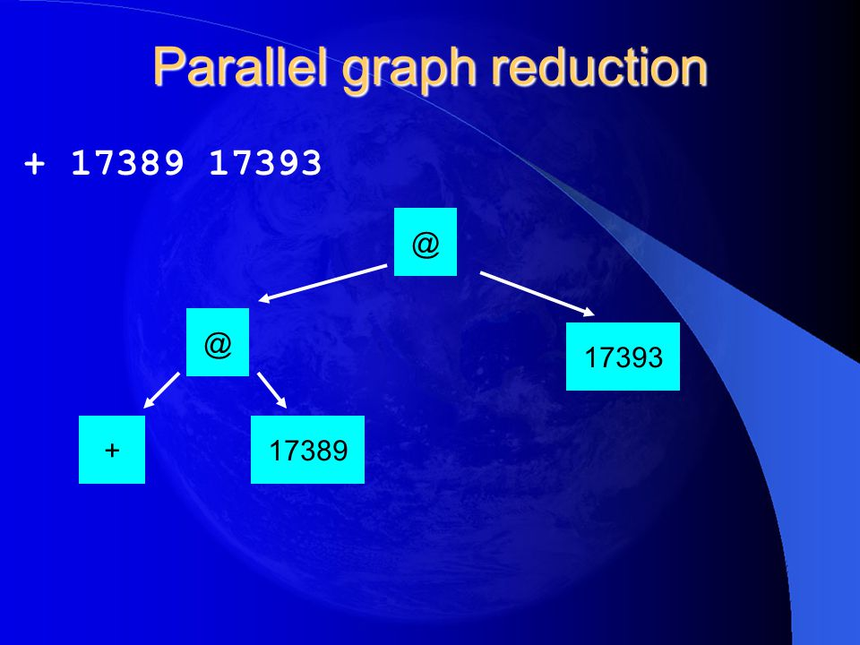 Parallel graph reduction + 17389 17393 @ @ +17389 17393