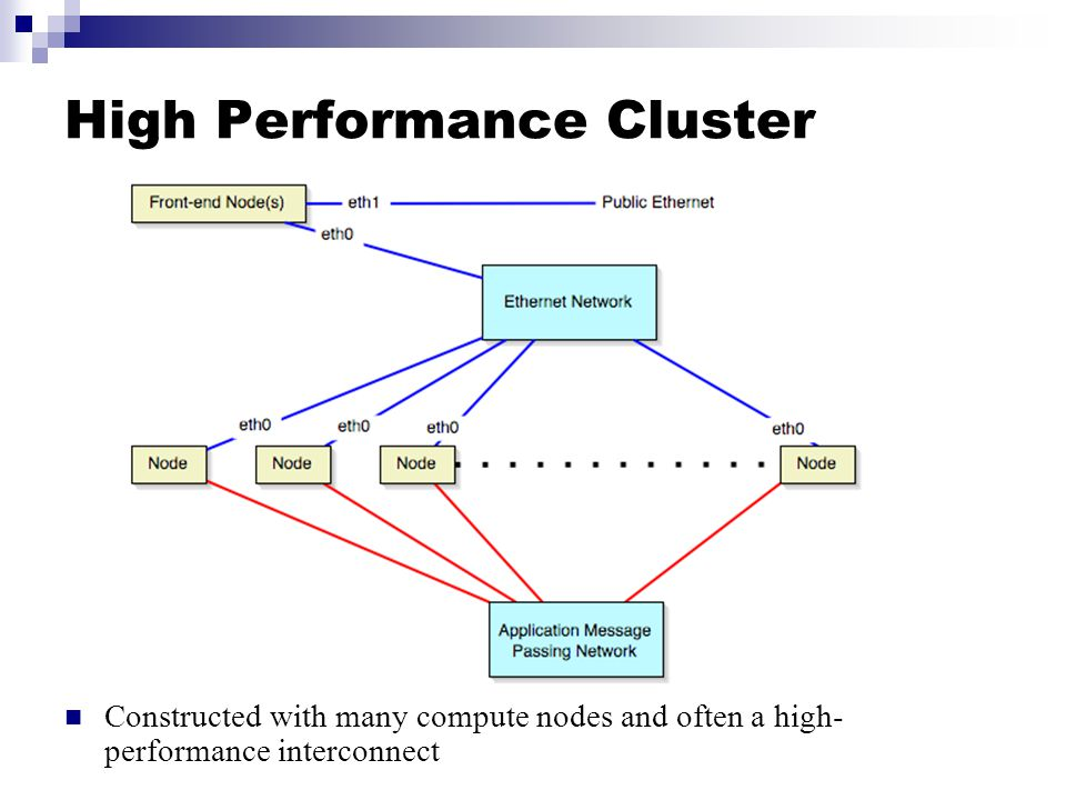 High Performance Cluster Constructed with many compute nodes and often a high- performance interconnect