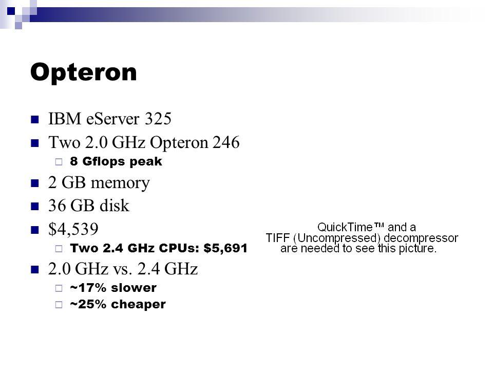 Opteron IBM eServer 325 Two 2.0 GHz Opteron 246  8 Gflops peak 2 GB memory 36 GB disk $4,539  Two 2.4 GHz CPUs: $5,691 2.0 GHz vs.