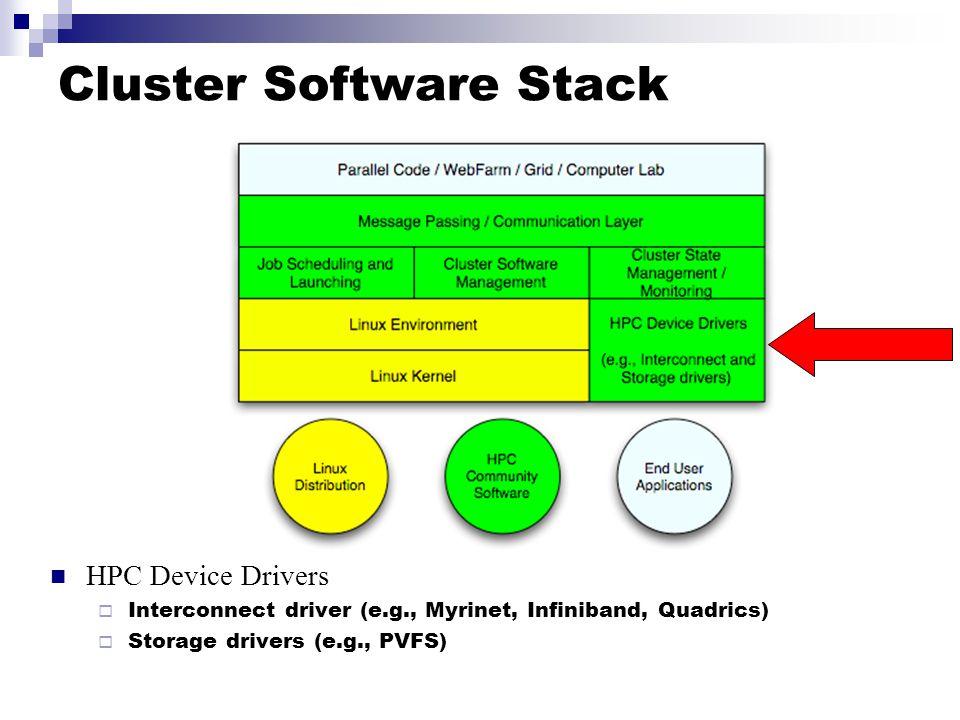 Cluster Software Stack HPC Device Drivers  Interconnect driver (e.g., Myrinet, Infiniband, Quadrics)  Storage drivers (e.g., PVFS)