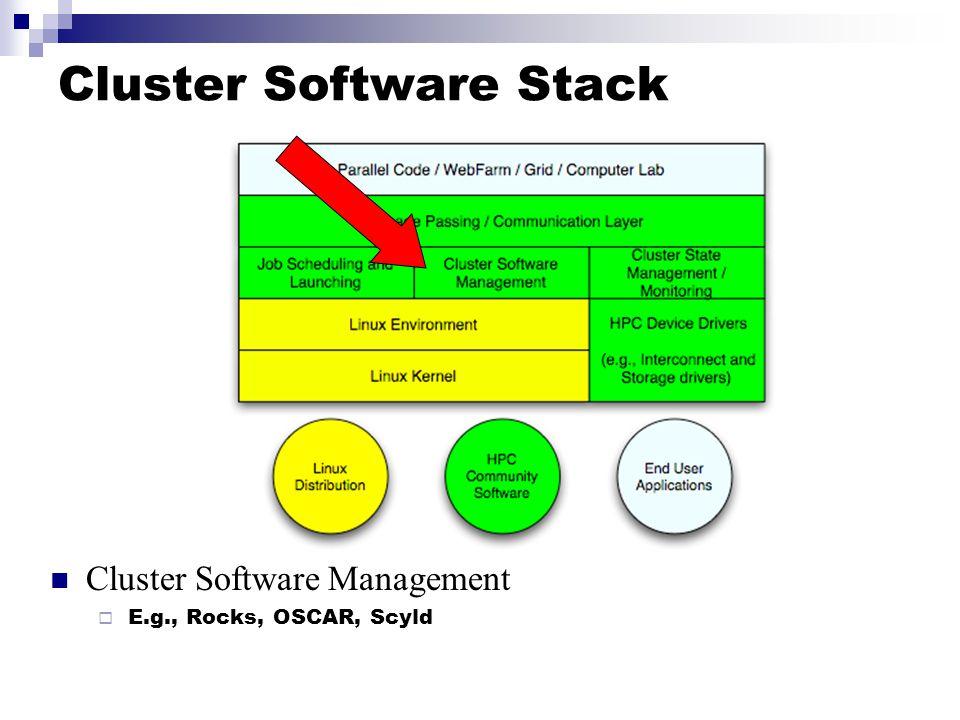 Cluster Software Stack Cluster Software Management  E.g., Rocks, OSCAR, Scyld