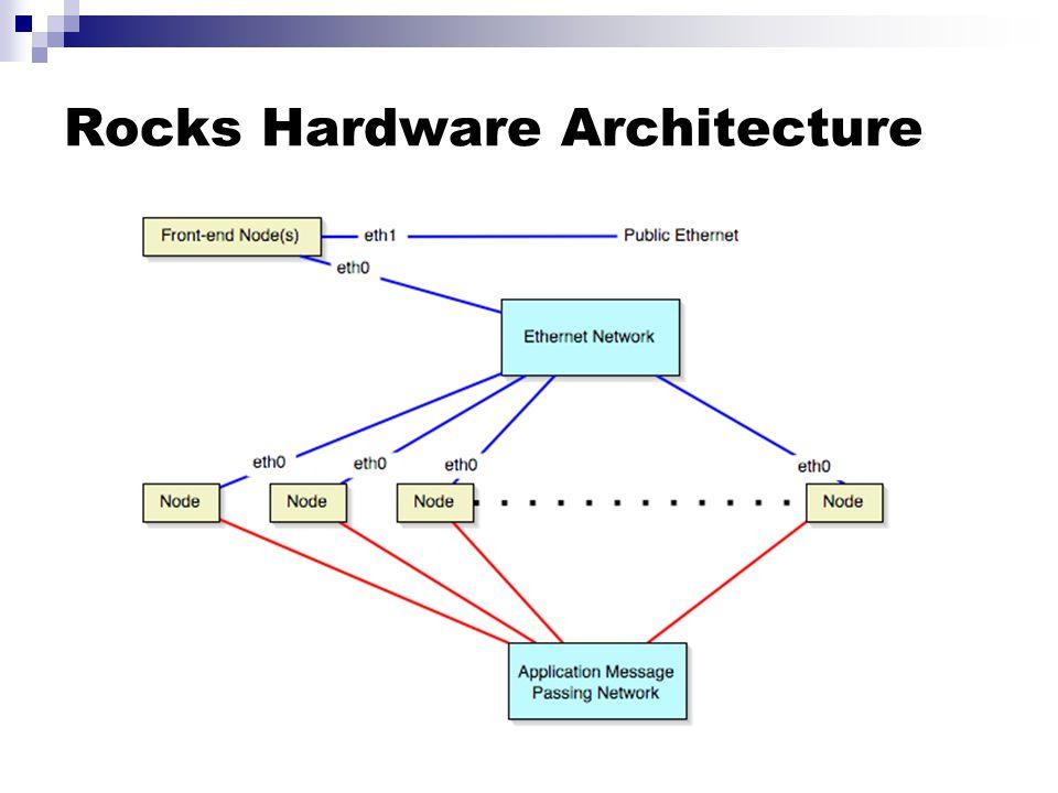 Rocks Hardware Architecture