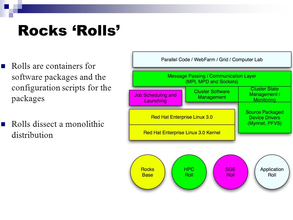 Rocks 'Rolls' Rolls are containers for software packages and the configuration scripts for the packages Rolls dissect a monolithic distribution