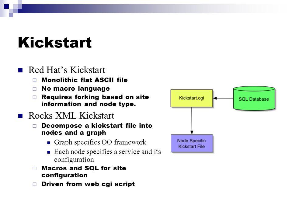 Kickstart Red Hat's Kickstart  Monolithic flat ASCII file  No macro language  Requires forking based on site information and node type.