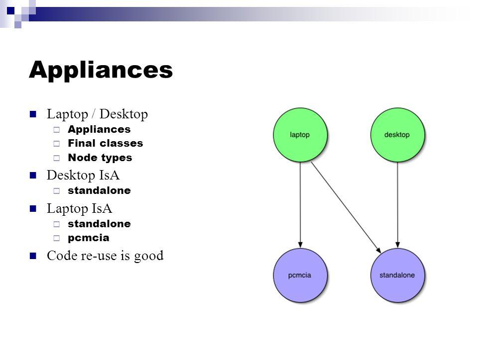 Appliances Laptop / Desktop  Appliances  Final classes  Node types Desktop IsA  standalone Laptop IsA  standalone  pcmcia Code re-use is good