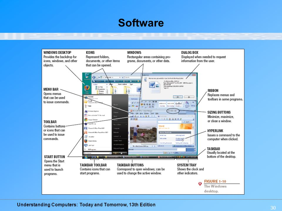Understanding Computers: Today and Tomorrow, 13th Edition 30 Software