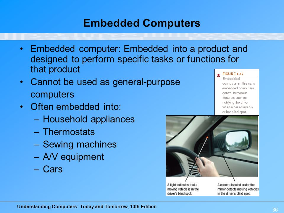 Understanding Computers: Today and Tomorrow, 13th Edition 36 Embedded Computers Embedded computer: Embedded into a product and designed to perform spe