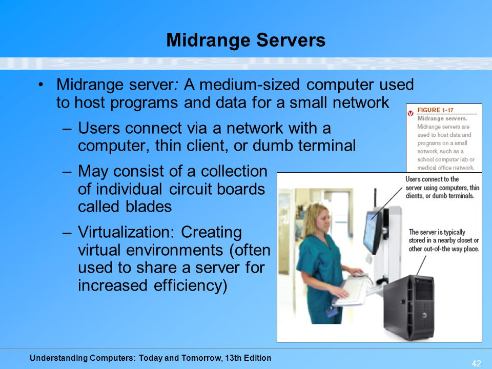 Understanding Computers: Today and Tomorrow, 13th Edition 42 Midrange Servers Midrange server: A medium-sized computer used to host programs and data