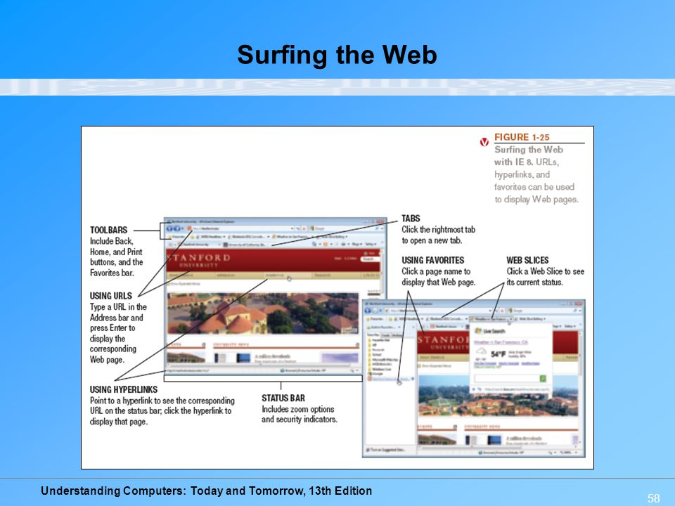 Understanding Computers: Today and Tomorrow, 13th Edition 58 Surfing the Web