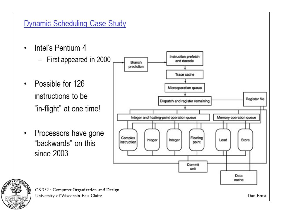 CS 352 : Computer Organization and Design University of Wisconsin-Eau Claire Dan Ernst Dynamic Scheduling Case Study Intel's Pentium 4 –First appeared in 2000 Possible for 126 instructions to be in-flight at one time.