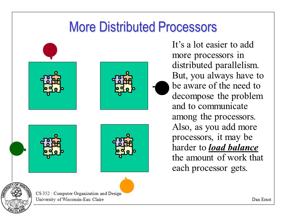 CS 352 : Computer Organization and Design University of Wisconsin-Eau Claire Dan Ernst More Distributed Processors It's a lot easier to add more processors in distributed parallelism.