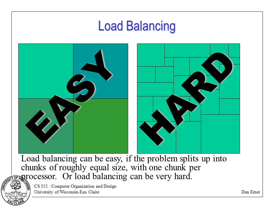 CS 352 : Computer Organization and Design University of Wisconsin-Eau Claire Dan Ernst Load Balancing Load balancing can be easy, if the problem splits up into chunks of roughly equal size, with one chunk per processor.