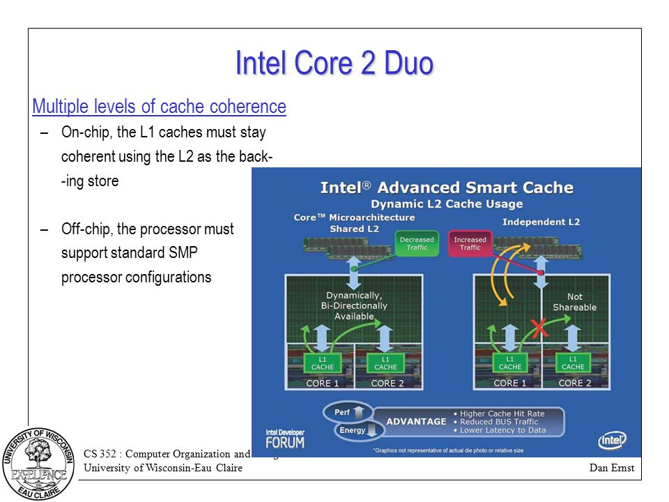 CS 352 : Computer Organization and Design University of Wisconsin-Eau Claire Dan Ernst Intel Core 2 Duo Multiple levels of cache coherence –On-chip, the L1 caches must stay coherent using the L2 as the back- -ing store –Off-chip, the processor must support standard SMP processor configurations
