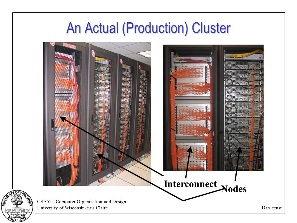 CS 352 : Computer Organization and Design University of Wisconsin-Eau Claire Dan Ernst An Actual (Production) Cluster Interconnect Nodes