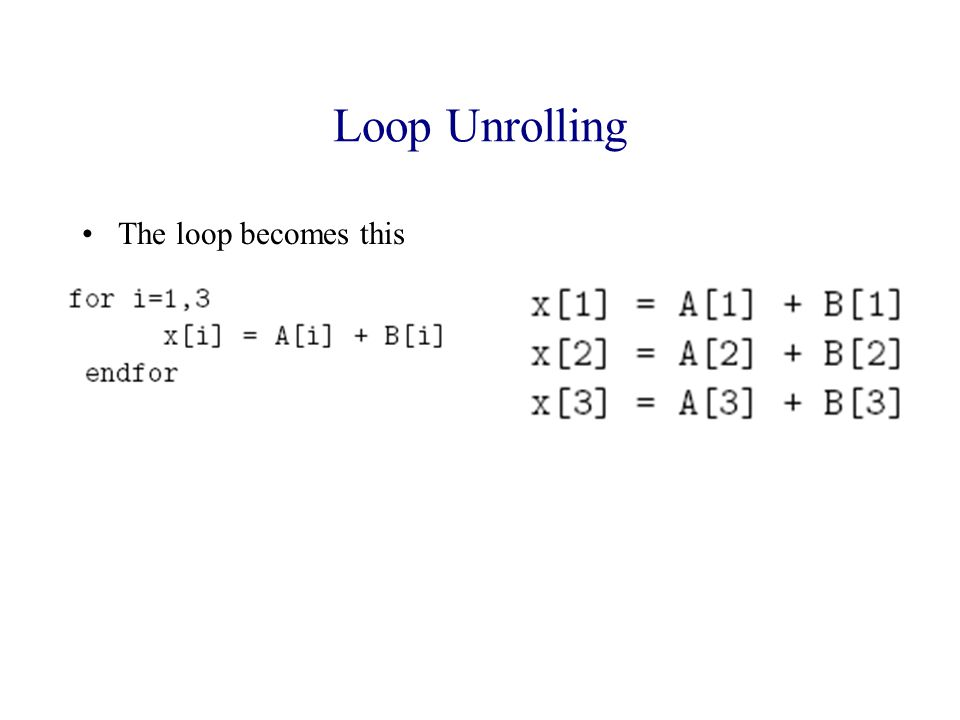 Loop Unrolling The loop becomes this